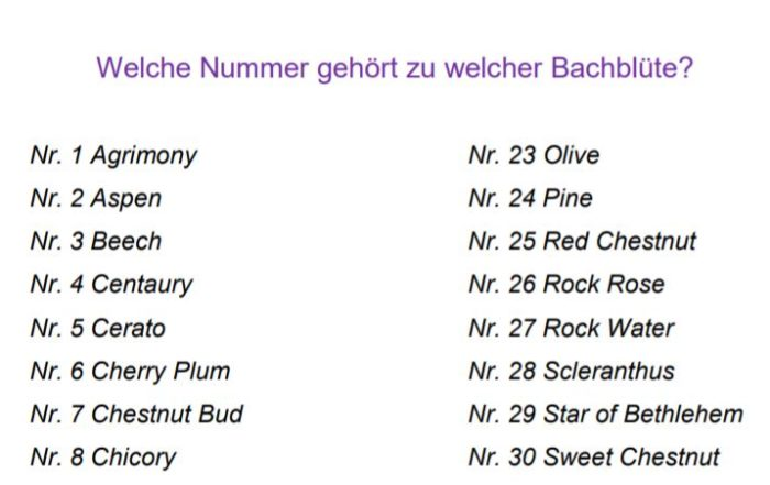Übersicht Bachblütennummern